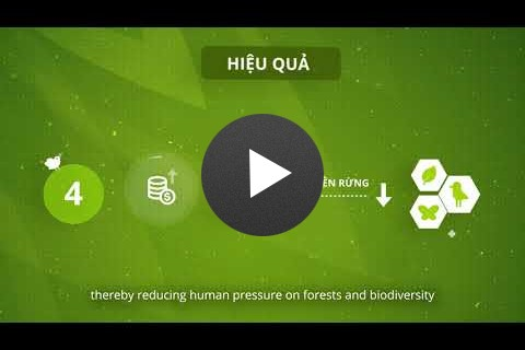 USAID-Supported Value Chain for Biodiversity Conservation