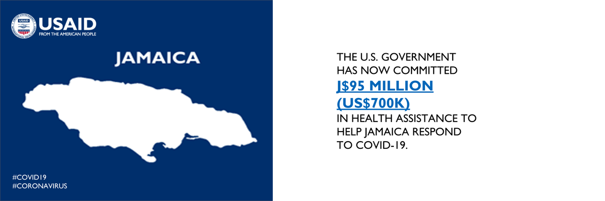 The U.S. Government has now committed J$95 million (US$700K) in health assistance to help Jamaica respond to COVID-19.