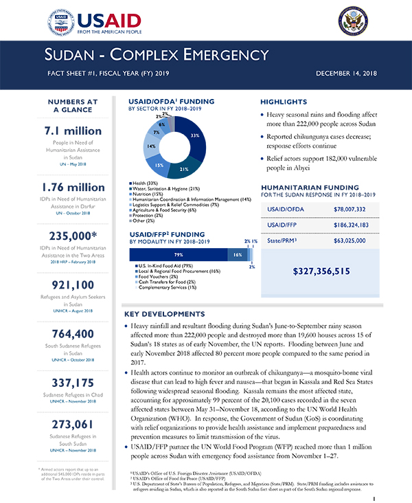 Sudan Complex Emergency Fact Sheet 1 12 14 2018