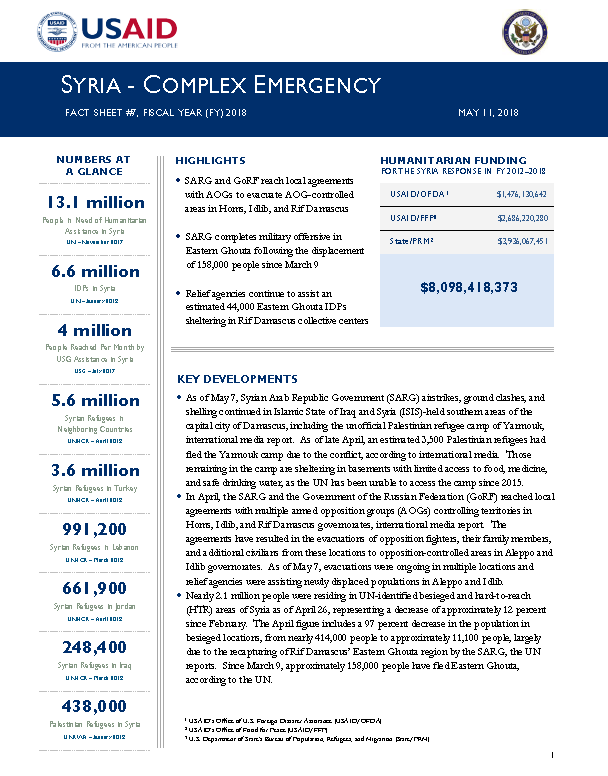 Syria Complex Emergency - Fact Sheet #7 FY18