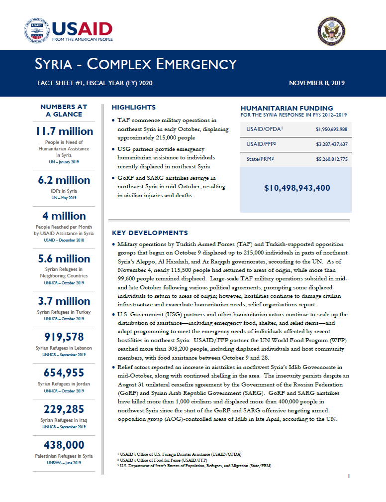 Syria Complex Emergency - Fact Sheet #1 FY20