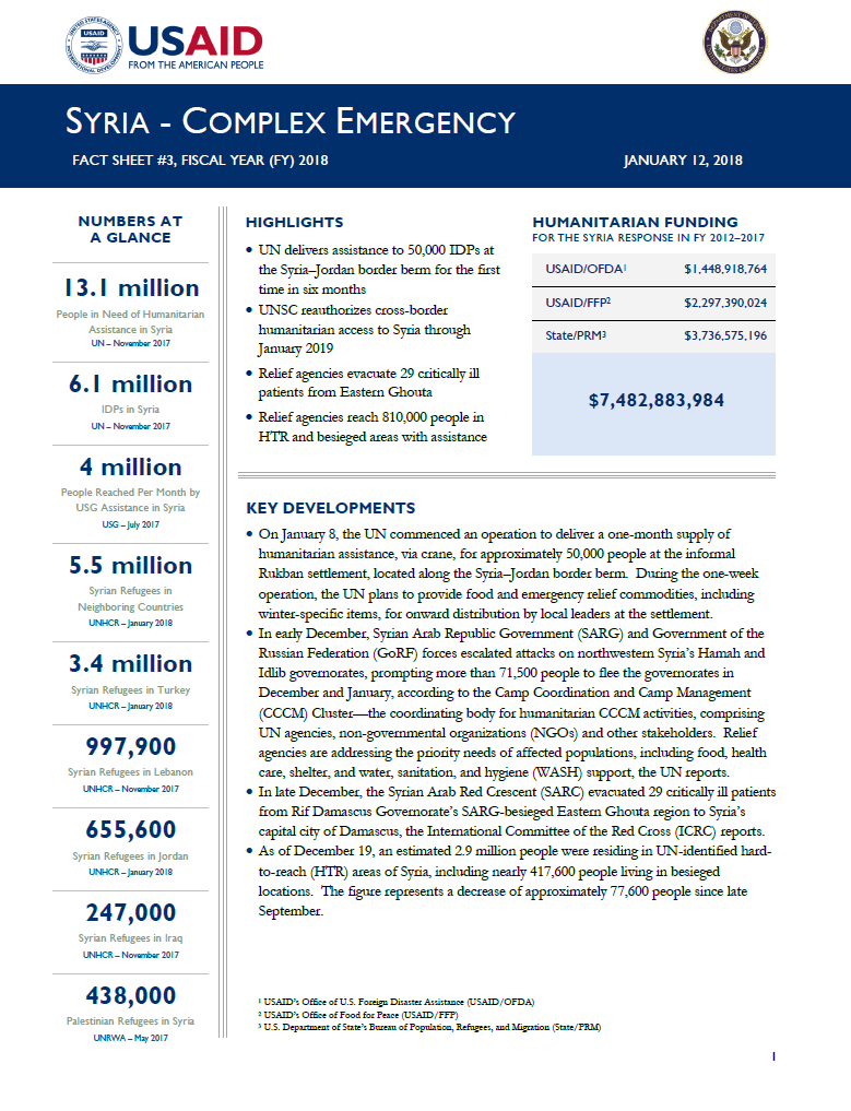 Syria Complex Emergency - Fact Sheet #3 FY18