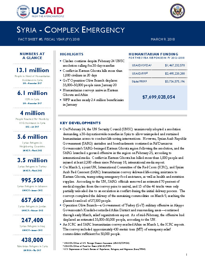 Syria Complex Emergency - Fact Sheet #5 FY18