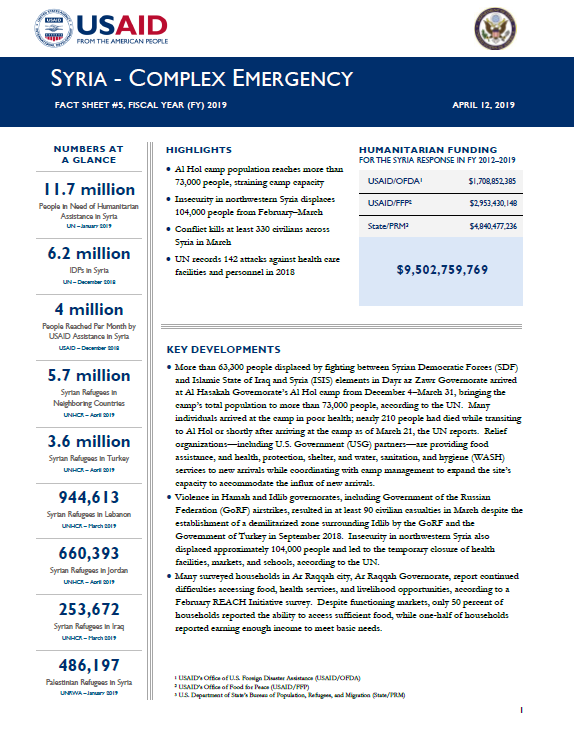 Syria Complex Emergency - Fact Sheet #5 FY19