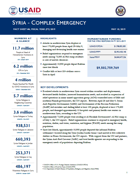 Syria Complex Emergency - Fact Sheet #6 FY19