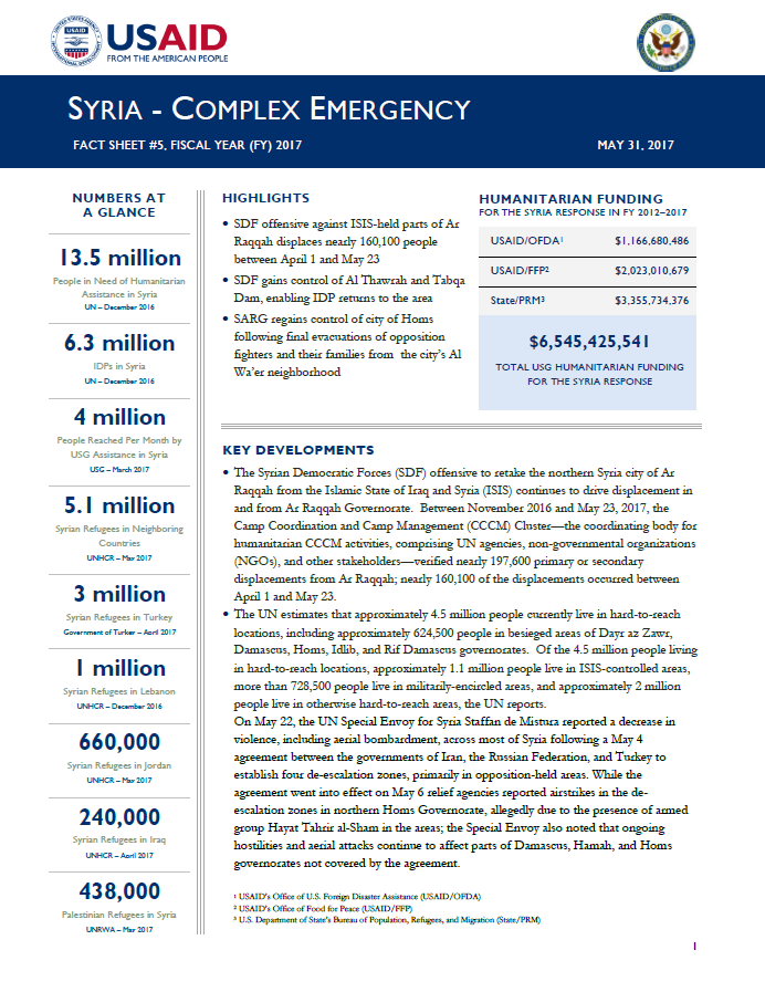 Syria Complex Emergency - Fact Sheet #5 Fy2017