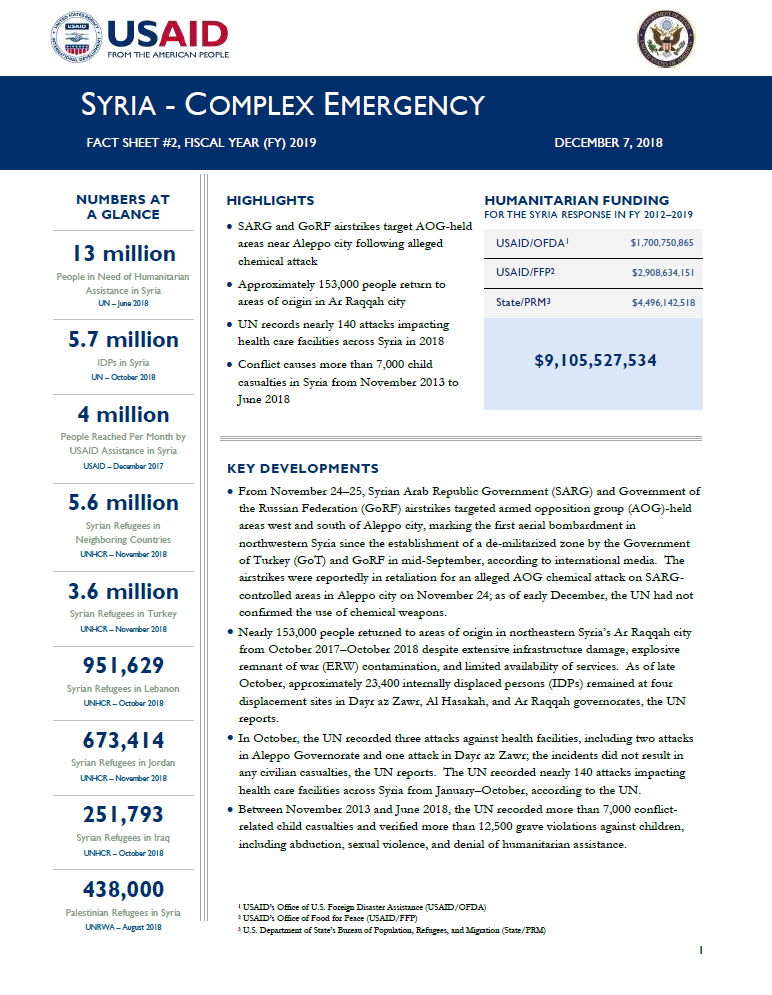 Syria Complex Emergency - Fact Sheet #2 FY19