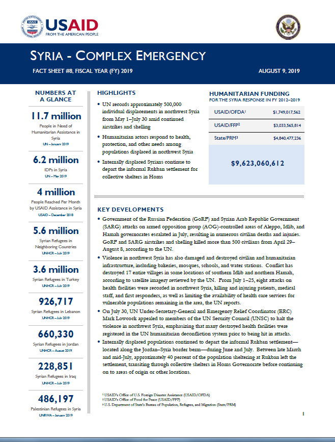 Syria Complex Emergency - Fact Sheet #8 FY 2019