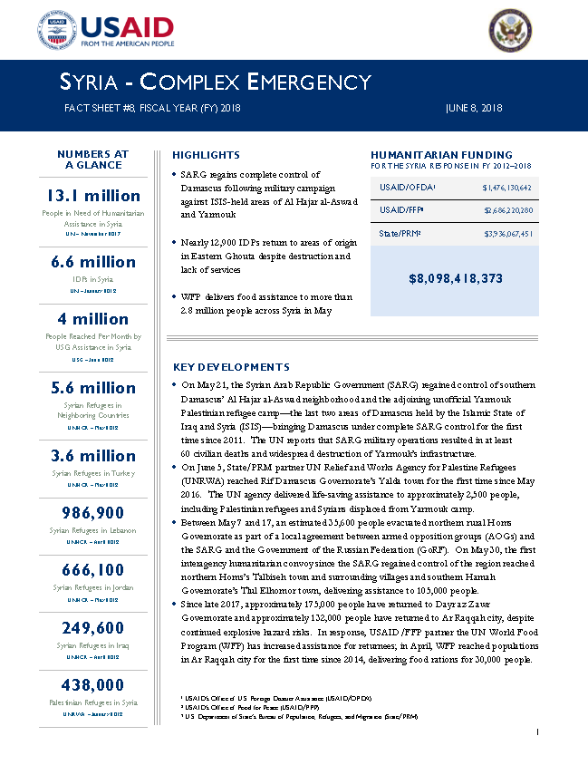 Syria Complex Emergency - Fact Sheet #8 FY18