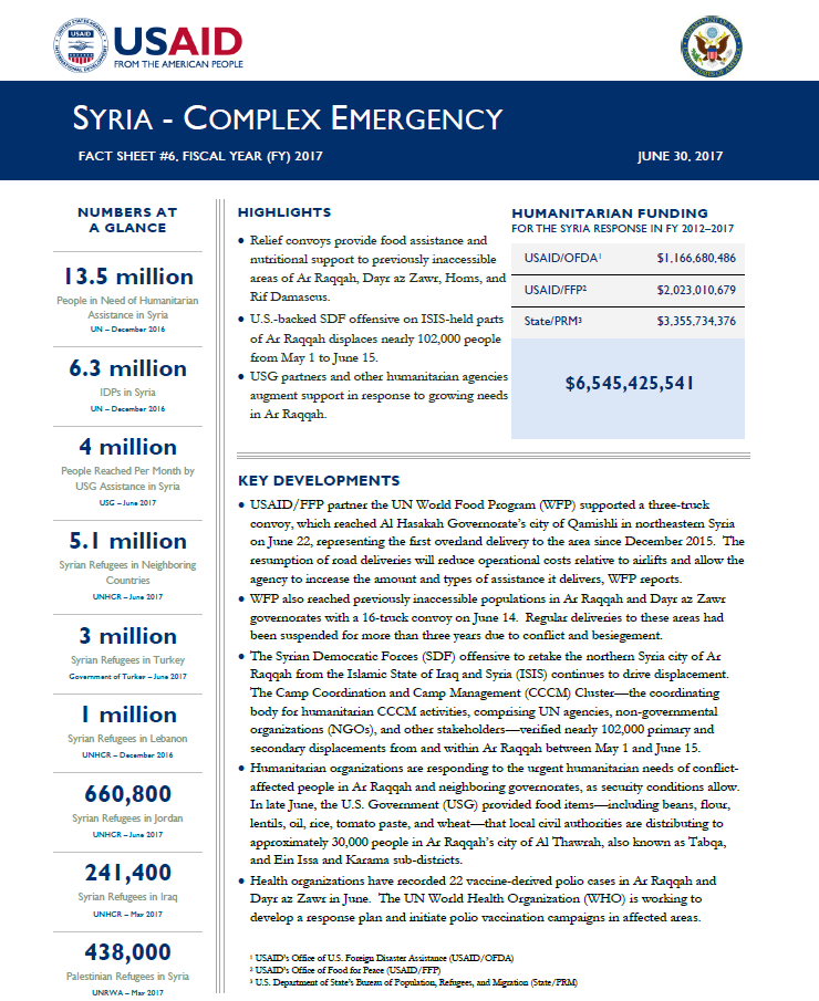 Syria Complex Emergency - Fact Sheet #6 (FY2017)