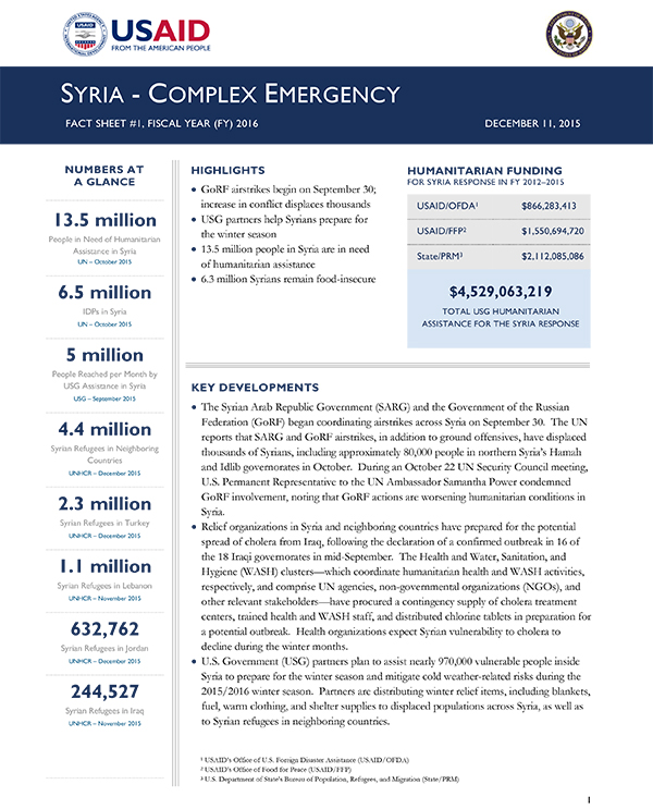 Syria Complex Emergency  Fact Sheet  Fy  December