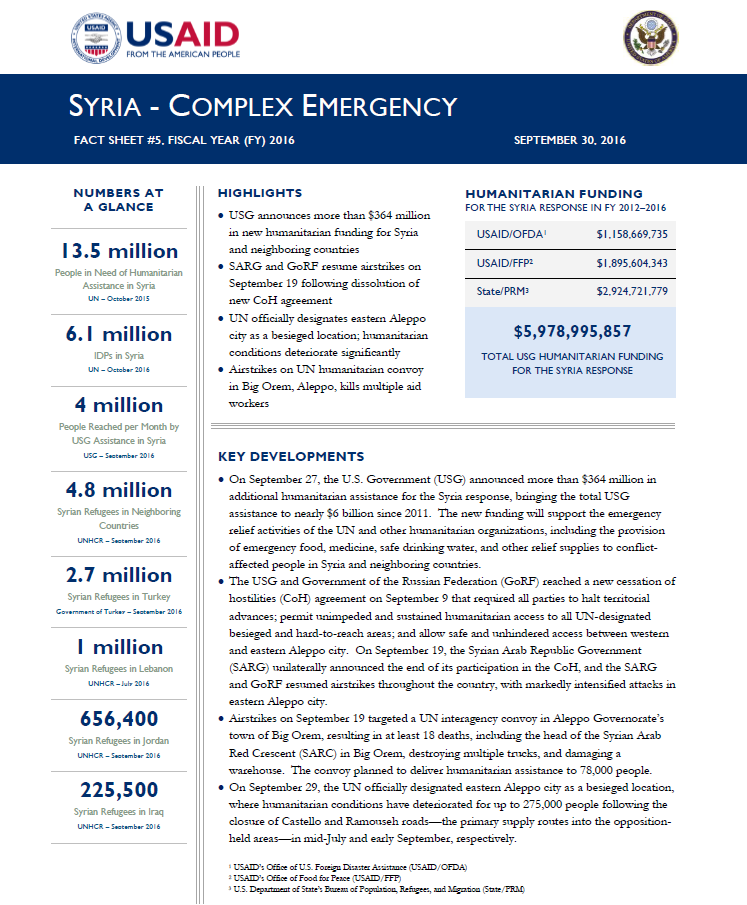 Syria Complex Emergency Fact Sheet #1 - 02-09-2017