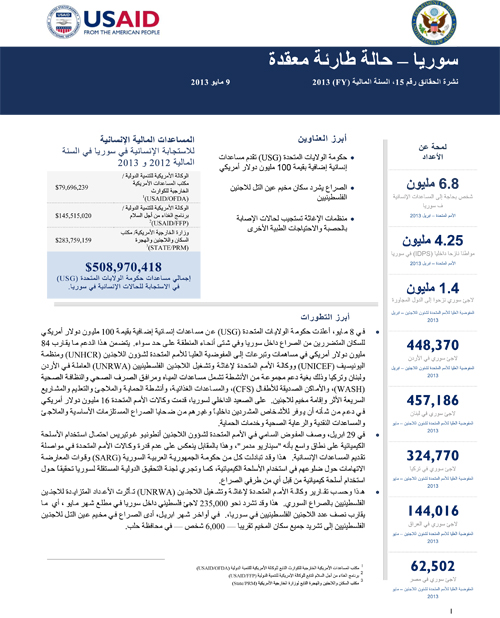 Syria Complex Emergency Fact Sheet #15 - Arabic Translation - 05-09-2013