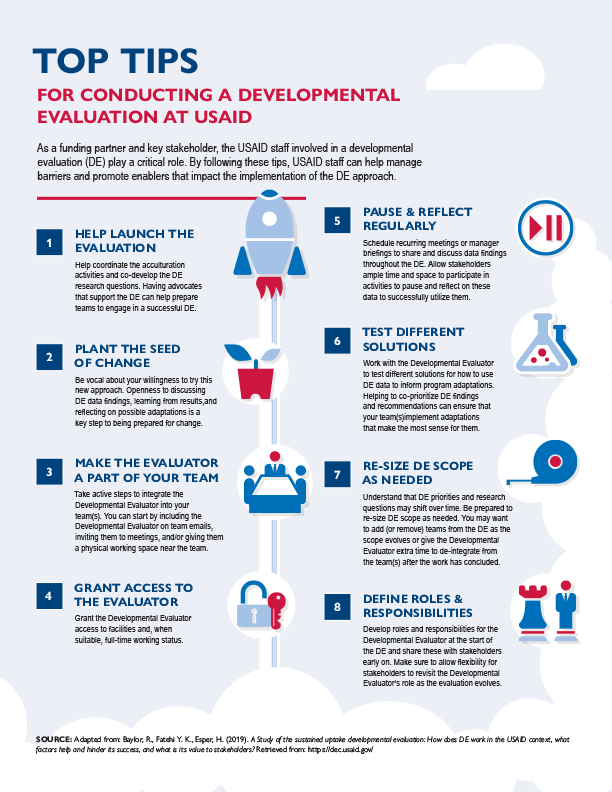 Top Tips For Conducting a Developmental Evaluation at USAID
