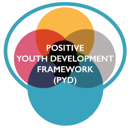 Positive Youth Development (PYD)