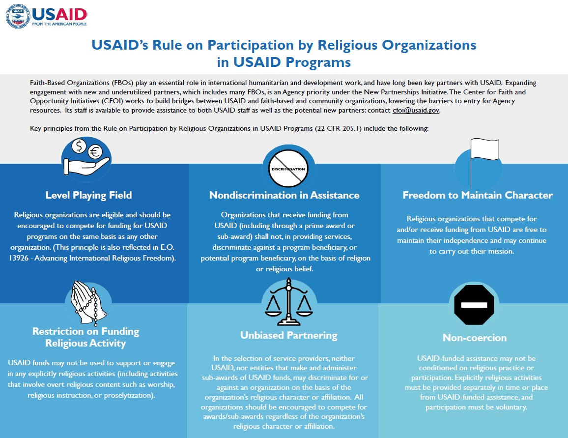 Fact Sheet: USAID's Rule on Participation by Religious Organizations in USAID Programs